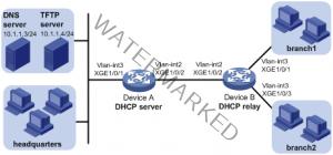 Dynamic IP Location